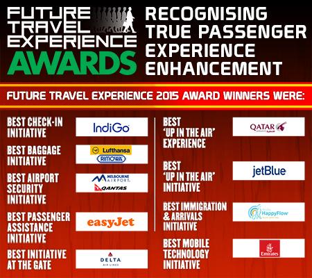 FTE 2015 Award Winners