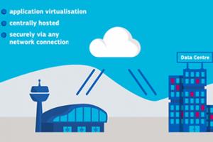 Innsbruck Airport - Cloud service
