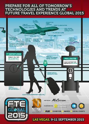FTE Global 2015