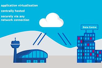 Avinor adopts cloud-based common use as Amadeus eyes global ACUS growth