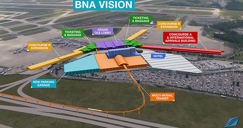 $1 billion Nashville Airport redevelopment