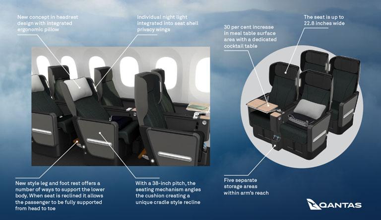 qantas-787-premium-economy