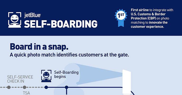JetBlue and CBP trialling biometric self-boarding at Logan International Airport