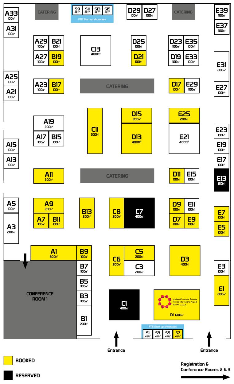 FTE-GLOBAL-2018-07-12-17-floor-plan
